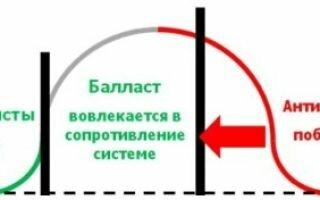 Как сделать производство эффективным: 5 действенных способов