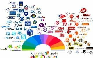 Как создать свой бренд: 7 советов и 4 идеи рекламы
