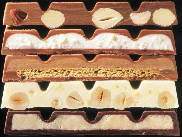 Производство шоколада: как организовать бизнес?