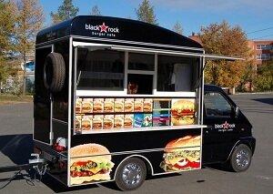 Рестораны быстрого питания: бизнес план по открытию