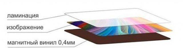 Производство магнитов: технология, оборудование, окупаемость