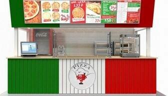 Бизнес план пиццерии: пример и пошаговая инструкция