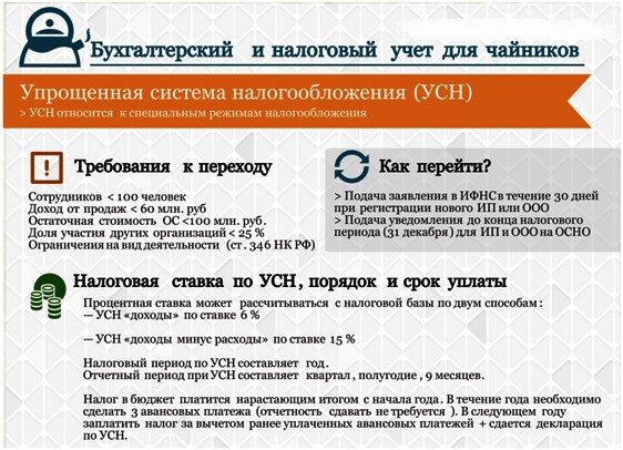 Какие налоги платит ООО в разных системах налогообложения?